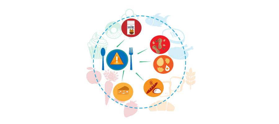 allergeni sicurezza alimentare