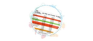 consultazione-etichettatura-alimentare
