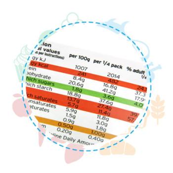 Etichette prodotti alimentari in consultazione