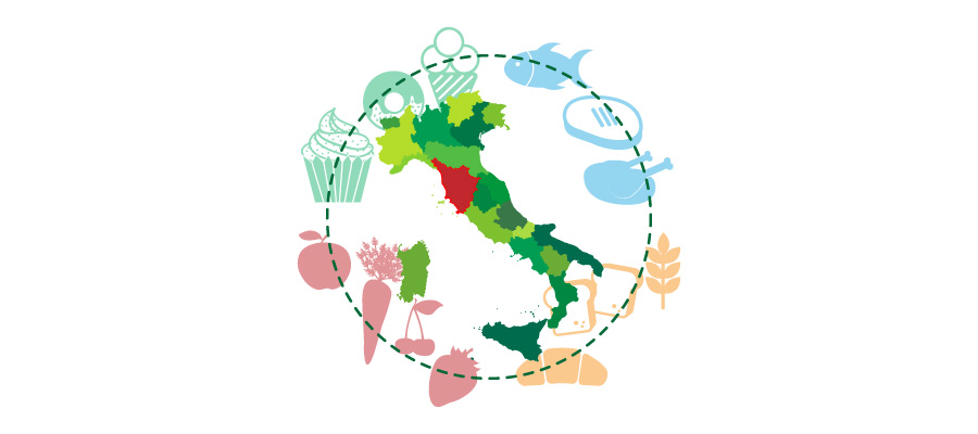 haccp regionale toscana