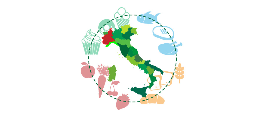 HACCP Regione Piemonte